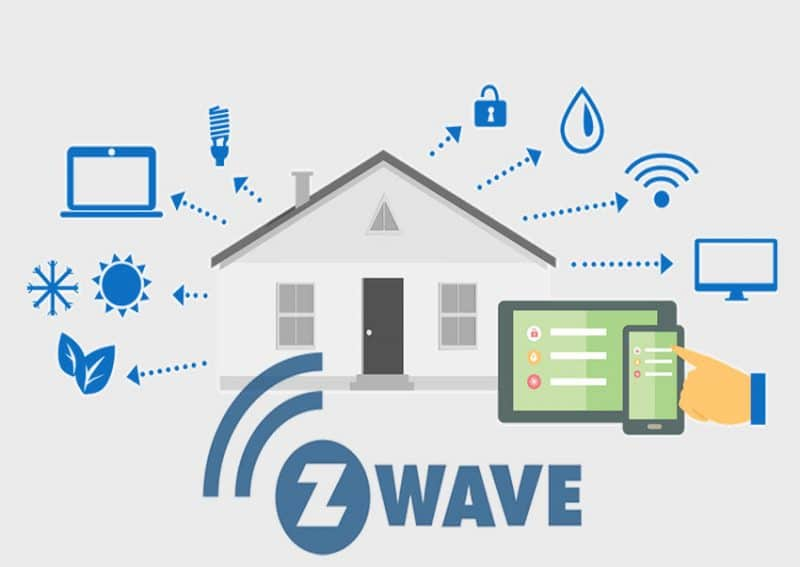 What Z-wave Products and devices are available?