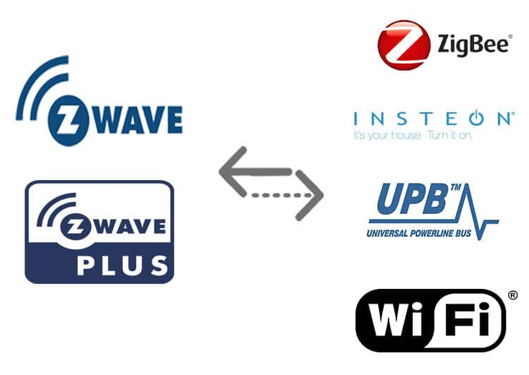 Alternative protocols of Z-wave